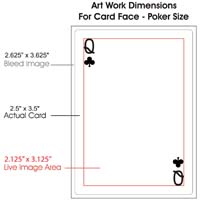 poker size card face template